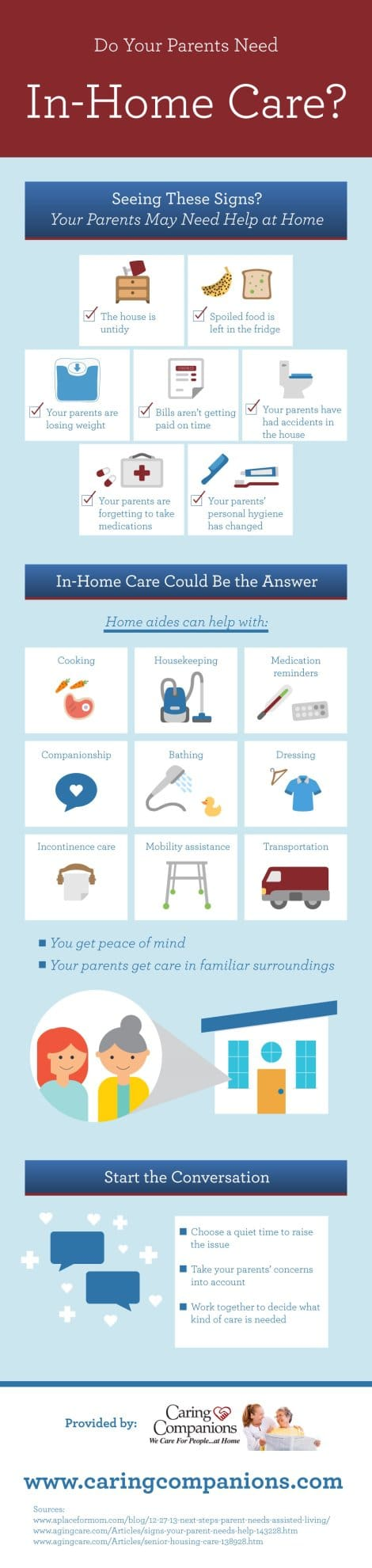 Do Your Parents Need In-Home Care? [INFOGRAPHIC] | Memphis, TN